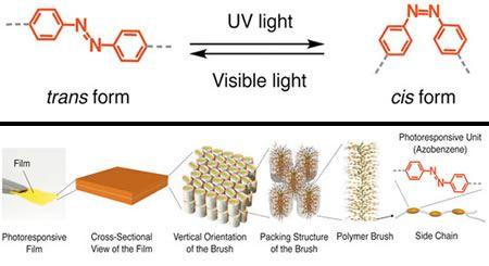 Energía lumínica a energía cinética - 2