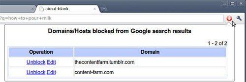 Bloqueo de dominios