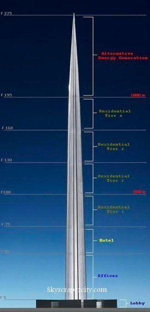 Kingdom Tower, el edificio de más de 1500 metros de altura