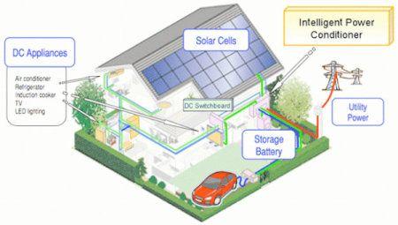 Sharp construye casa de cero emisiones