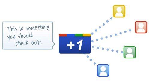 Botón +1 Google