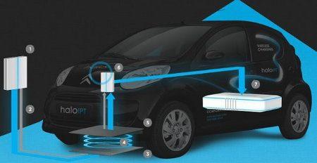 Qualcomm adquiere una tecnología para cargar autos eléctricos en forma inalámbrica