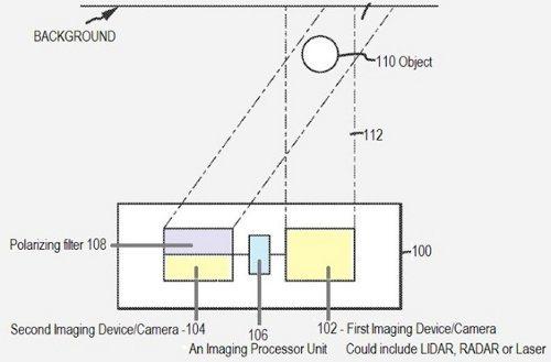 Apple está desarrollando una cámara 3D para dispositivos iOS
