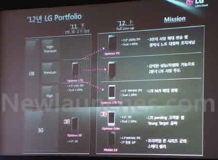 LG D1L, nuevo smartphone LTE con pantalla de 4,7 pulgadas que será la competencia del Galaxy S3