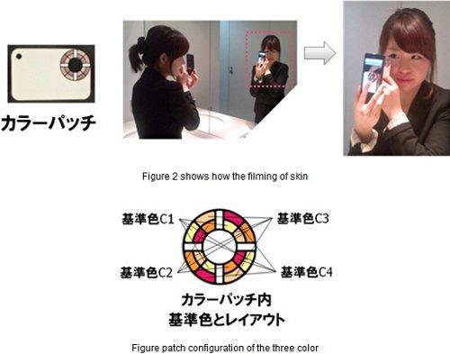 Fujitsu ha desarrollado una nueva tecnología que analiza la piel a través de nuestro smartphone