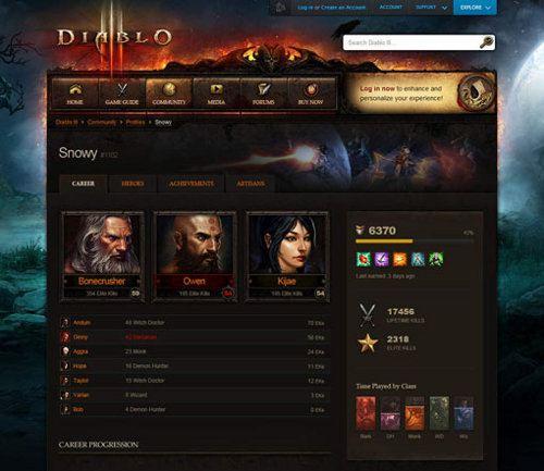 Ya podemos probar Diablo III Starter Edition
