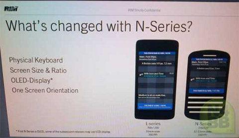 Más detalles de los dispositivos BlackBerry 10