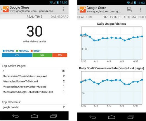 Google Analytics App para Android