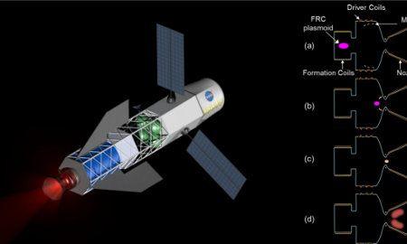 5 proyectos que la NASA tiene en mente5