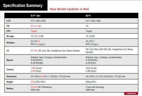 Sony Xperia Tegra 3, nuevo tablet de gama alta y a buen precio2