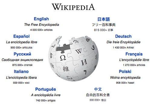 Wikipedia ya está casi terminada