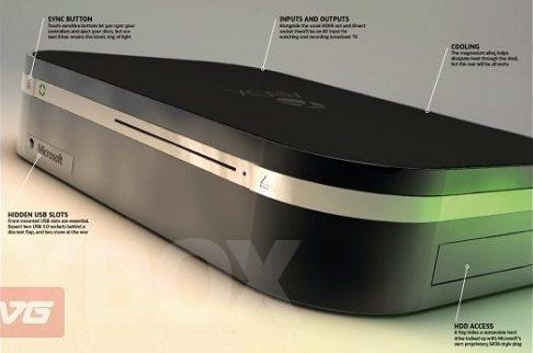 Algunos detalles de la futura Xbox