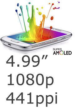 Samsung trabaja en una pantalla Super AMOLED Full HD de 5 pulgadas