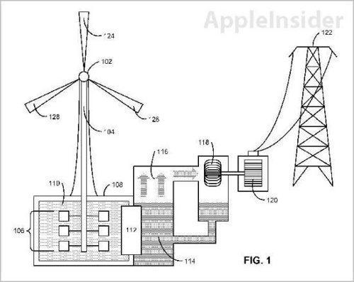 Apple patenta un sistema que almacena energía eólica como calor