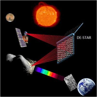 Científicos quieren usar un arma solar para destruir meteoritos