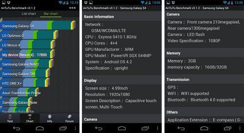 Galaxy S IV especificaciones filtradas