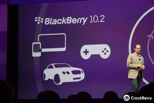 Qué incluirá BlackBerry 10.2