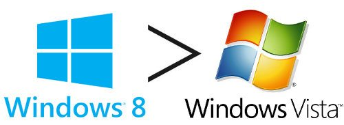 Windows 8 ya es más popular que Windows VistaWindows 8 ya es más popular que Windows Vista