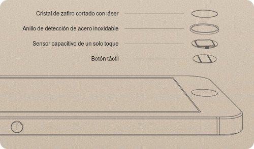 El botón Home de zafiro podría llegar al iPad y al iPad Mini