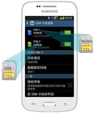 Galaxy Trend 3 nuevo smartphone de gama media con dual SIM