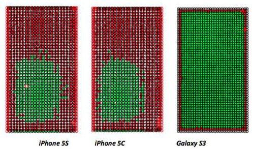 Las pantallas touch del iPhone 5S y 5C no son precisas