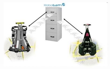 Ahora los robots tienen su propio Internet