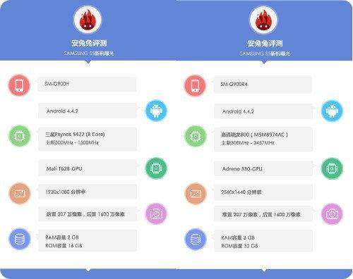 Habrá dos versiones del Galaxy S5
