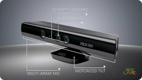 Sensores Kinect son utilizados para vigilar la frontera de Corea