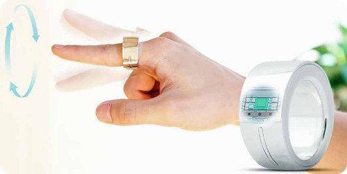 Ring: un anillo que nos permite hacer muchas cosas a través de simples gestos