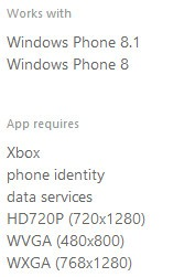 Windows Phone 8.1: Microsoft confirma su nombre
