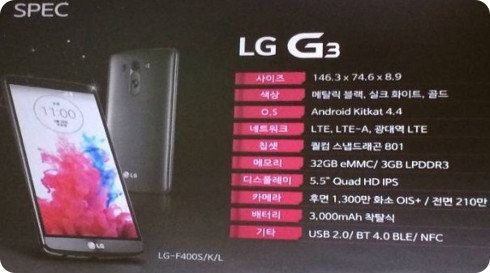 El LG G3 podrá usar una microSD de 2TB