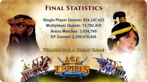 Age Of Empires Online cierra definitivamente