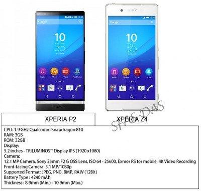 Sony prepara un nuevo smartphone llamado Xperia P2
