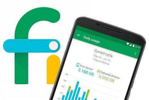 Algunas invitaciones para Google Project Fi tardarán un par de meses en ser enviadas