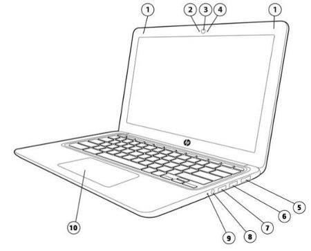 HP prepara una nueva Chromebook 11