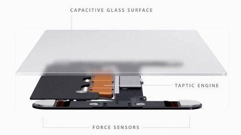 Nuevos rumores sobre el uso de Force Touch en el iPhone