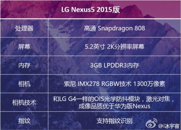 Se filtran las especificaciones LG Nexus 2015