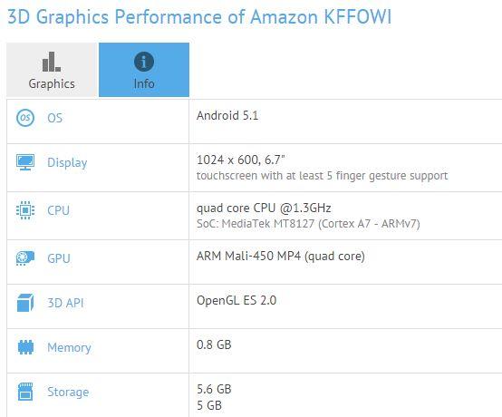 Este es el hardware de la tablet de 50 dólares de Amazon