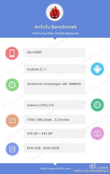Se filtran las especificaciones del Samsung Galaxy A9