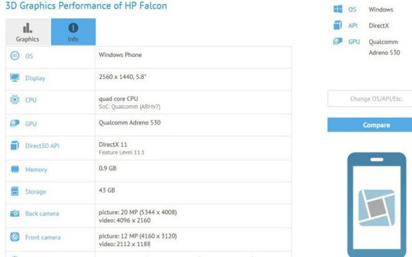HP Falcon: se filtra un nuevo smartphone Windows de gama alta