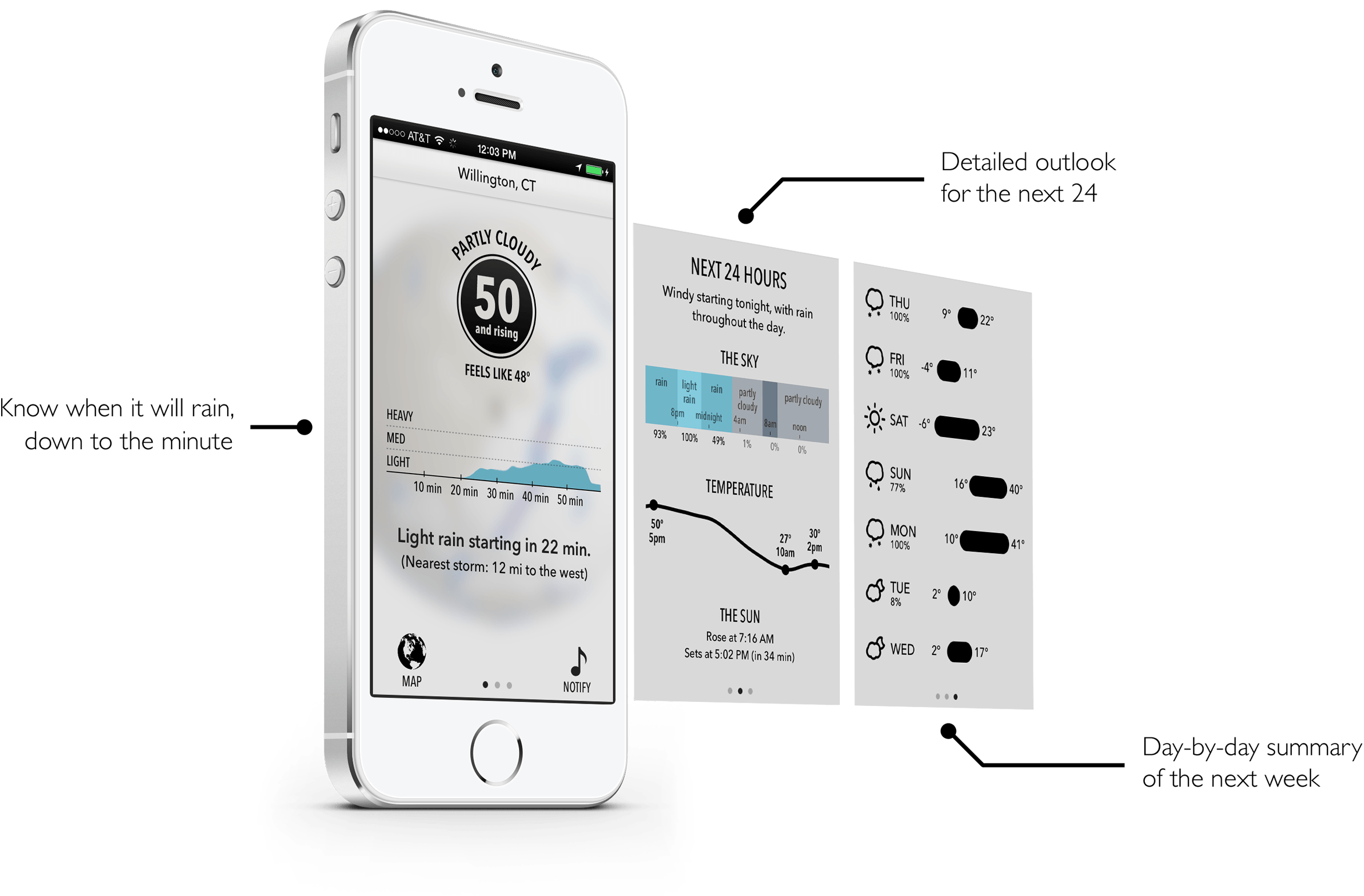 Apps fundamentales