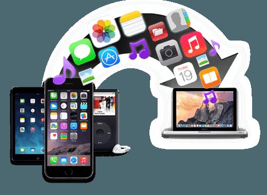 copia el contenido de tu iPod, iPhone o iPad a tu PC o Mac