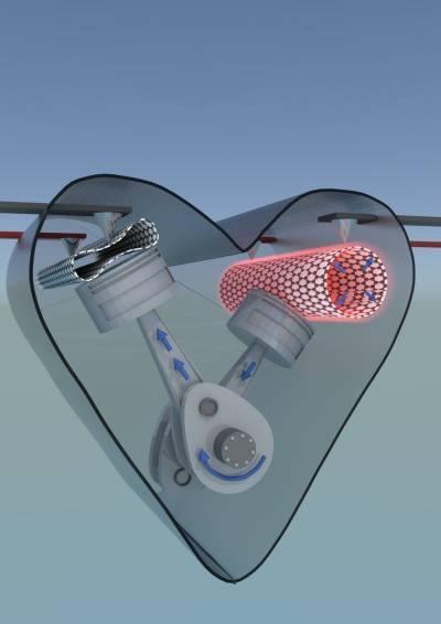 Nanotecnología aplicada a la salud del corazón