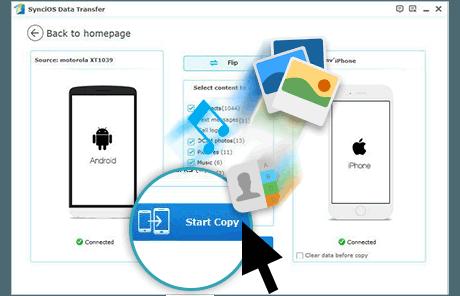 SyncIOS, una de las alternativas a iTunes para PC más solidas del mercado.