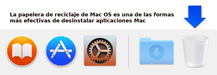 macOS Sierra Papelera de Reciclaje