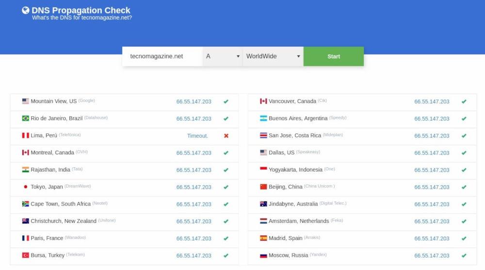 DNS propagation, otro sitio para verificar la propagacion DNS