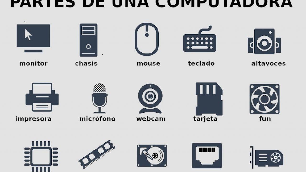 Partes de una Computadora u Ordenador: Internas y Externas